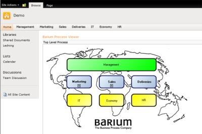 Barium SharePoint Client: Barium Process Viewer for SharePoint